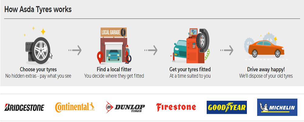 asda-tyres-colewood-automotive-promotions