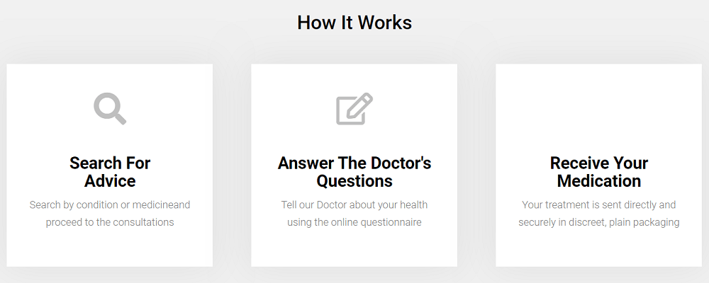 doctor-4-u-promotions-how-it-works