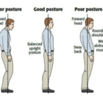 POSTURE BOOSTERS FOR WORKING FROM HOME